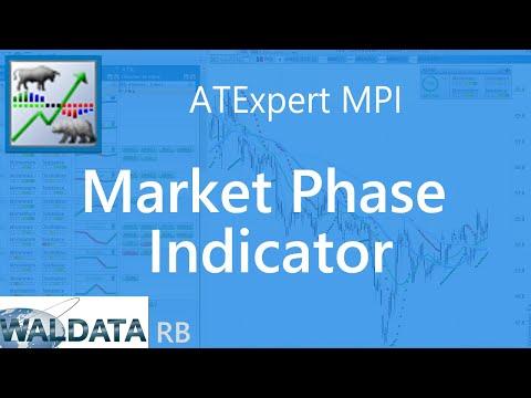 Bourse et Trading: Méthode MPI ou Market Phase Indicator