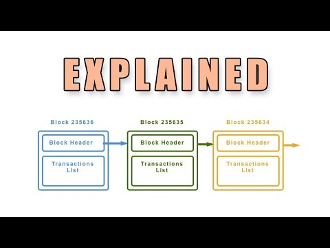 How Hash Algorithms Work – Bitcoin Hash Algorithm Explained