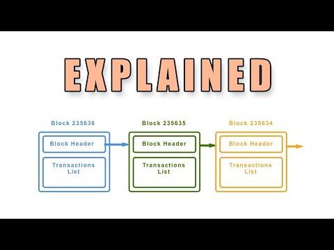 How Hash Algorithms Work –Bitcoin Hash Algorithm Explained