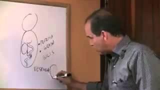 En este episodio Frank explica cuáles son los síntomas que se prese...