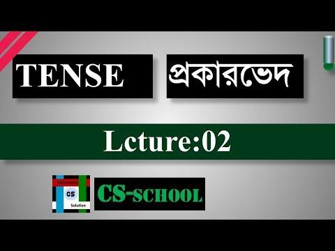 Classification of Tense    Basic english Grammar