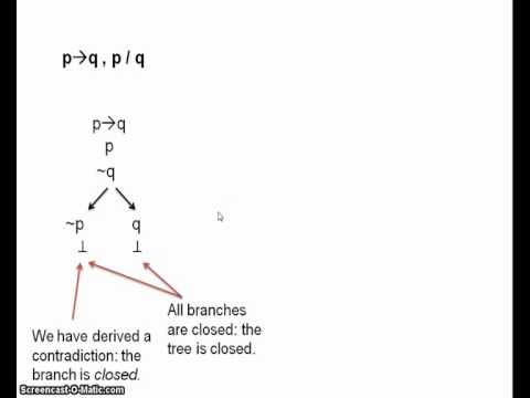 Truth trees for propositional logic 1