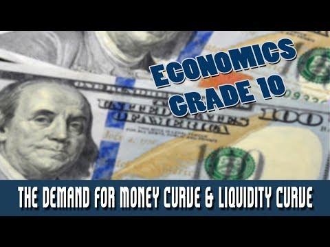 23.  The demand for Money curve & Liquidity curve | Part 4: Foundation of Macroeconomics | Economics