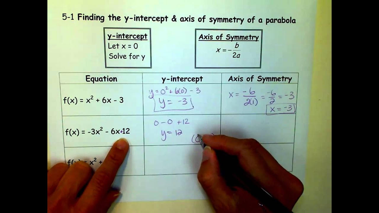Symmetry Axis Y About