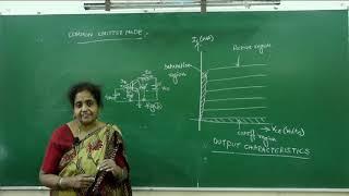 I PUC |ELECTRONICS | BIPOLAR JUNCTION TRANSISTOR -04