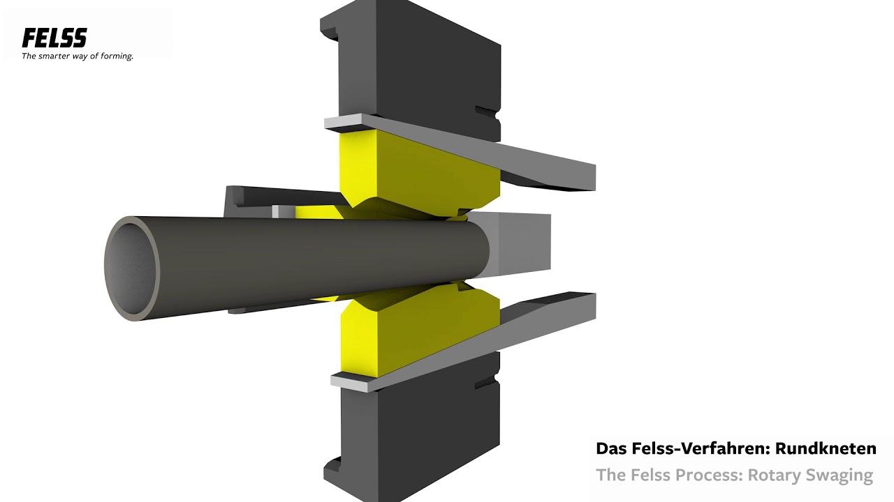 ドイツ・FELSS 社ロータリースウェージング機(株式会社イリス)のカタログ無料ダウンロード|製造業向けカタログポータル Aperza Catalog(アペルザカタログ)