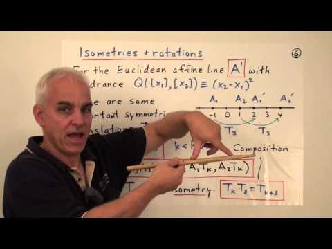 MathFoundations137: Algebraic structure on the Euclidean projective line