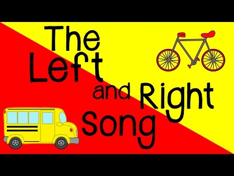 LEFT AND RIGHT SONG for Children Right and Left Song for Kids Learn Left and Right by 123ABCtv