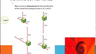 Gambar cover Drawing and calc net forces