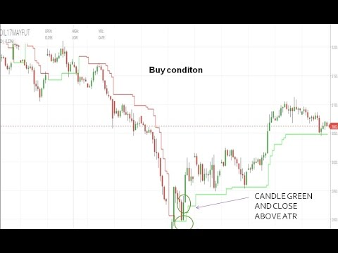 146% RETURN ON CRUDE OIL POSITIONAL TRADING