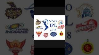 Vivo IPL 2018 REAL SCHEDULE and FIXTURES