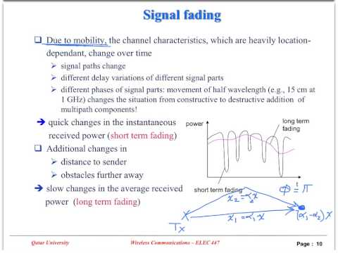 ELEC 447 Fall 2014 - L11: Mobile Radio Propagation Channel - Physical Effects