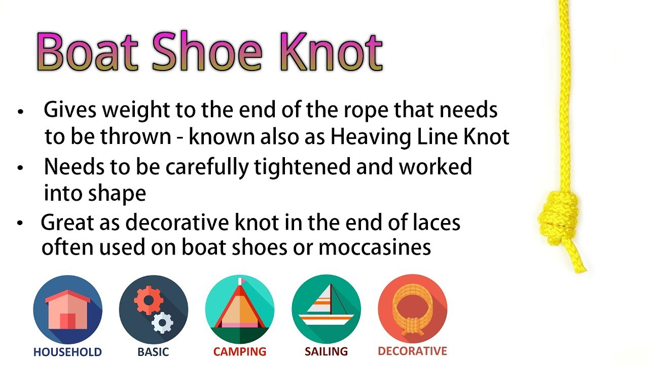 Boat Shoe Knot | How to Tie Boat Shoe / Moccasines Laces ...
