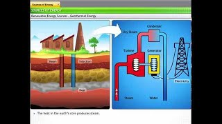 CBSE Class 10 Science, Sources of Energy