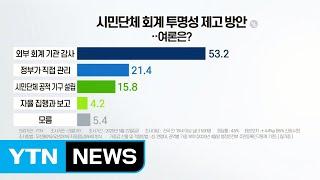"""[앵커리포트] 국민 53% """"시민단체, 외부 …"""