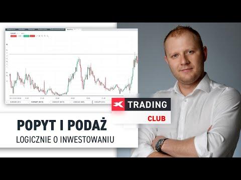 Popyt podaż. Logicznie o inwestowaniu, Tomasz Rozmus na XTB Trading Club, 09.03.2016