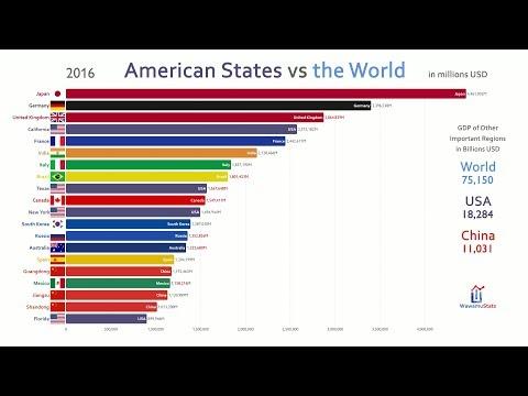 US States & China Provinces Vs The World GDP Comparison (1997-2018)