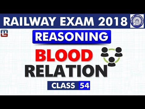 Blood Relation | Class - 54 | Reasoning | RRB | Railway ALP / Group D | 8 PM