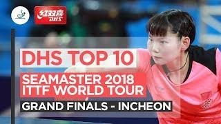 DHS ITTF Top 10 - 2018 World Tour Grand Finals
