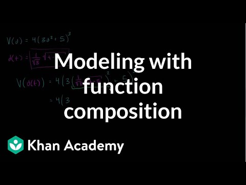 Modeling with function composition | Functions and their graphs | Algebra II | Khan Academy