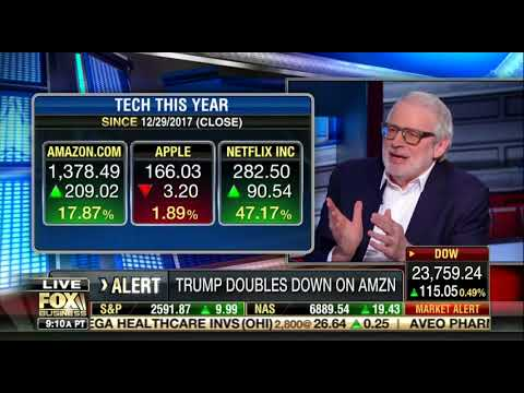 Stockman: Amazon 'a Predatory Monster, Destroying Value, Jobs, Businesses, Assets All over America'