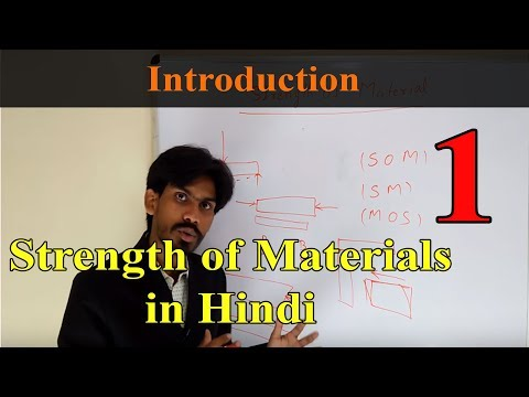 Introduction | Strength of Material in...