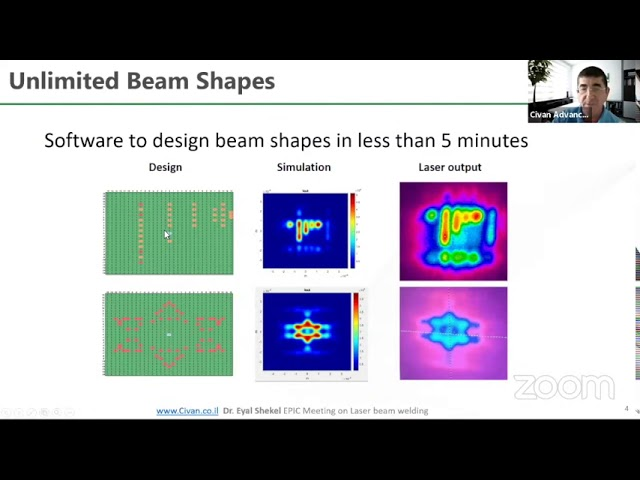 EPIC Online Technology Meeting on Laser Beam Welding