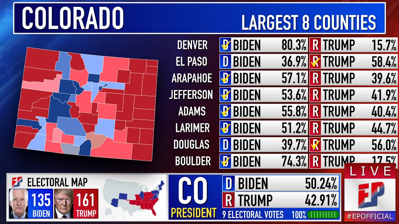 Colorado Prediction | 2020 Presidential Election