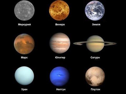 Астрологические символы и их значение.  Школа астрологии Virgo в Астане