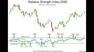 RSI! ONE OF THE BEST INDICATORS TO NAVIGATE BUY AND SELL SIGNALS!
