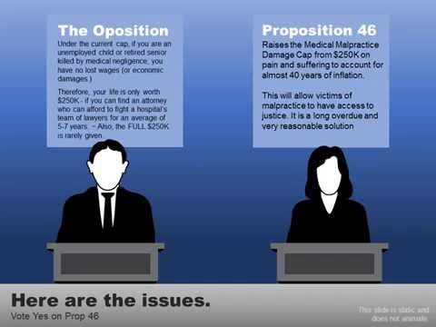 Understanding PROP 46 - Nov 4th Election