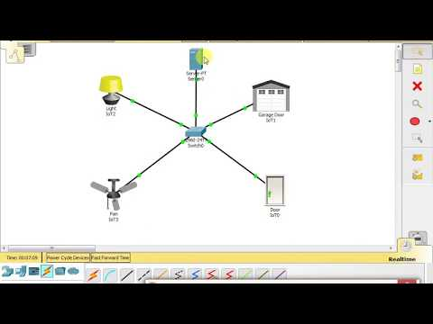 IOT | Internet of Things | Cisco Packet Tracer