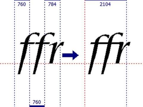 FontCreator 9 0 Adding OpenType Features
