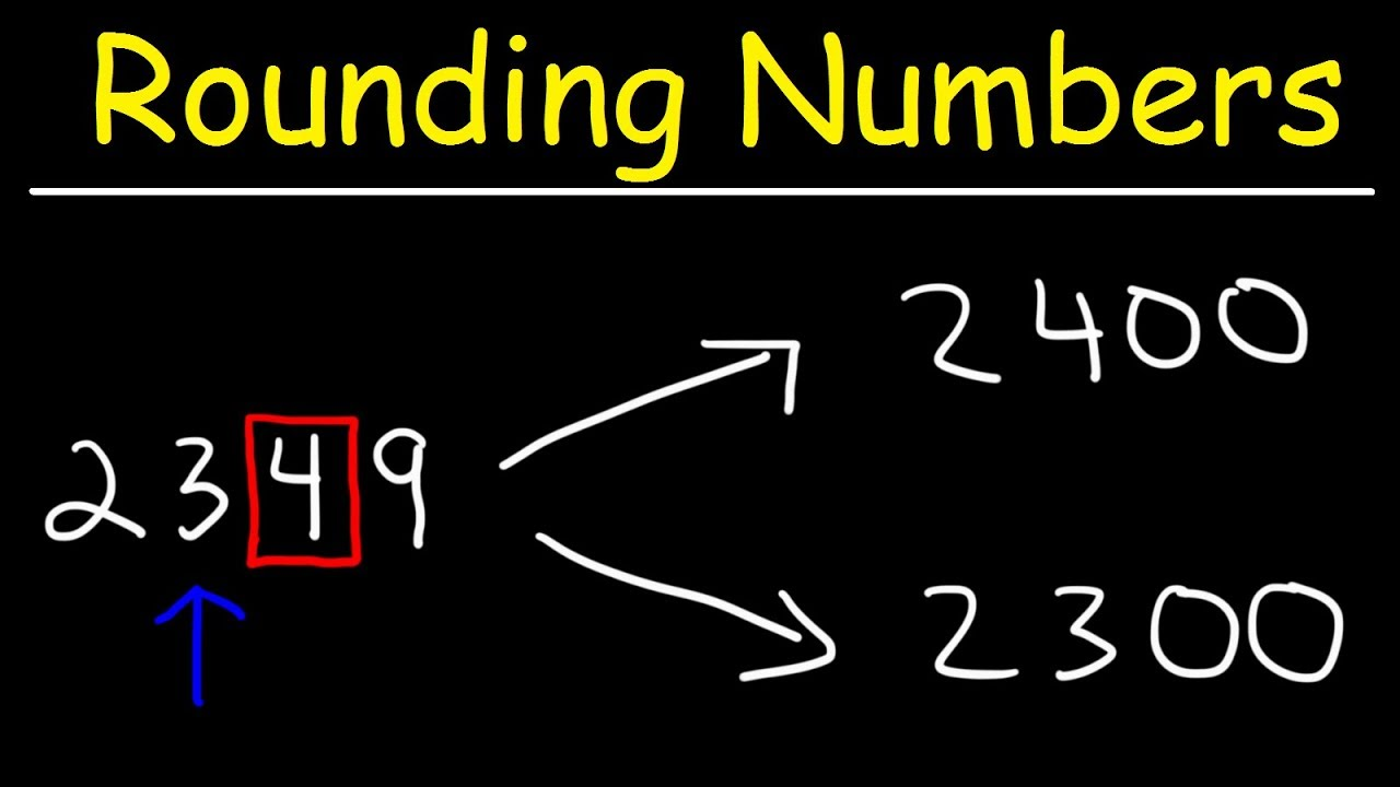 Download Rounding Numbers and Rounding Decimals - The Easy Way!
