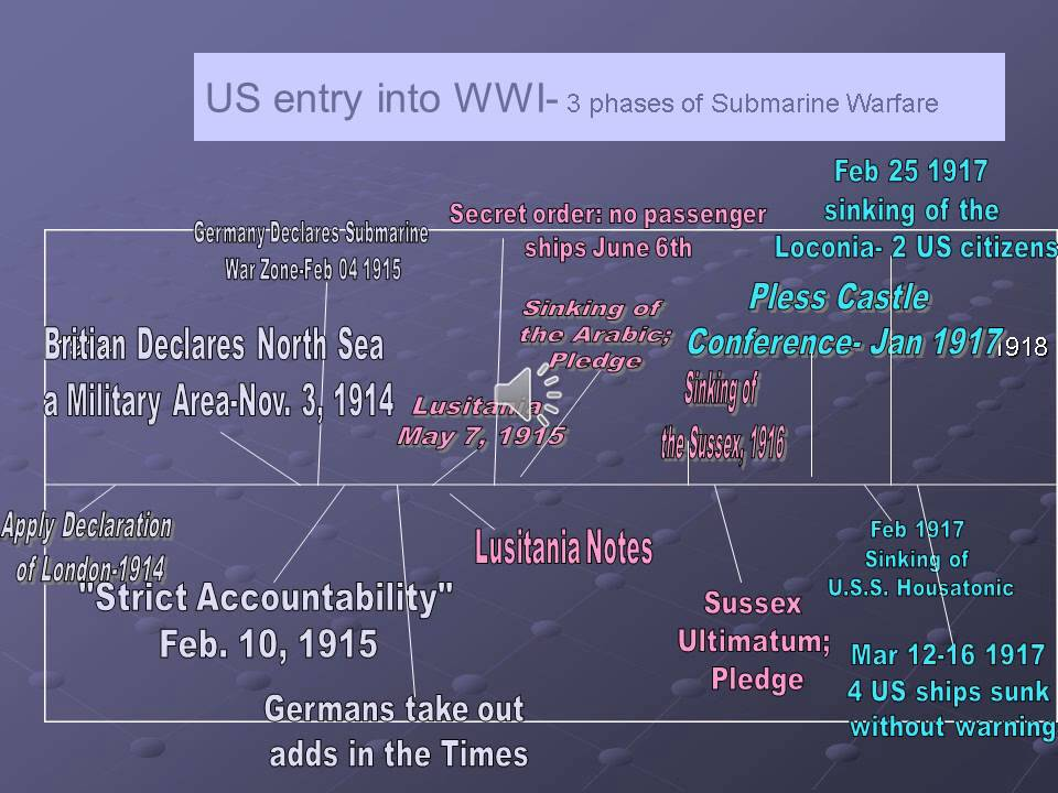 Reasons for US entry into WWI 1 - YouTube