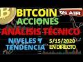 3 cosas que no te dicen sobre el Bitcoin - YouTube