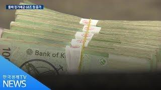은행 정기예금에 몰리는 '뭉칫돈' / 한국경제TV