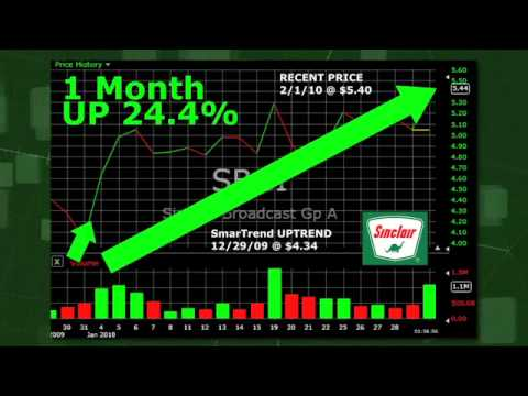 Sinclair Broadcast Group (NASDAQ:SBGI) Stock Trading Idea: 24.4% Return in 1 Month