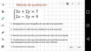 Sistemas de dos ecuaciones lineales-Metodo de Sustitución