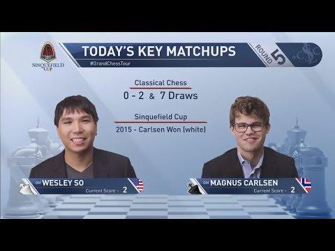 Oh Boy Oh Boy! Who Destroyed Whom in Wesley So vs Magnus Carlsen – Rd5 Sinquefield 2017