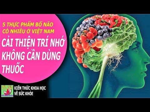 Cải thiện trí nhớ không cần dùng thuốc - Kiến Thức Khoa Học Về Sức Khỏe