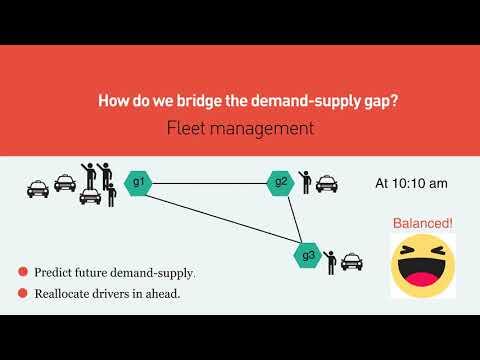 Efficient Large-Scale Fleet Management via Multi-Agent Deep Reinforcement Learning