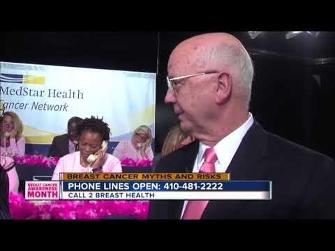 Poliklinika Harni - Stresni događaji i rak dojke