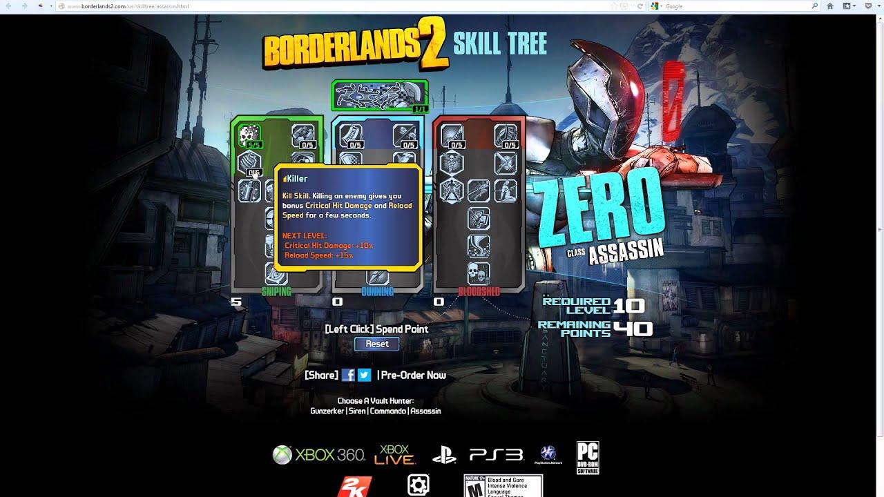 Borderlands 2 4 player team info skill calculator Online building estimator