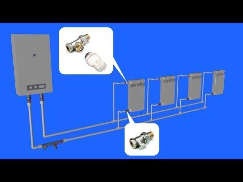 Балансировочная настройка радиаторов