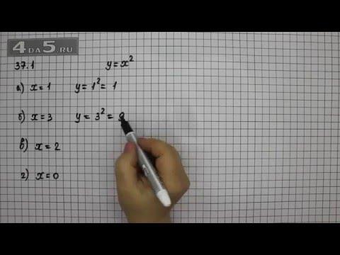 Упражнение 34.1. Алгебра 7 класс Мордкович А.Г.