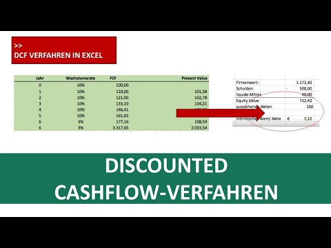 Aktienbewertung - Discounted Cashflow Model In Excel I Excelpedia