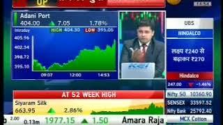 Buy SH Kelkar on declines- Mr. Mayuresh Joshi, Zee Business, 29th November