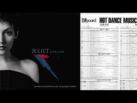 Juliet Richardson Avalon 2005