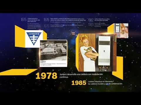 La historia de Junkers - Bosch